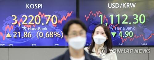 Electronic signboard at a Hana Bank dealing room in Seoul shows the benchmark Korea Composite Stock Price Index (KOSPI) closed at its all-time high at 3,220.75 points on April 20, 2021, up 21.86 points or 0.68 percent from the previous session's close. (Yonhap)