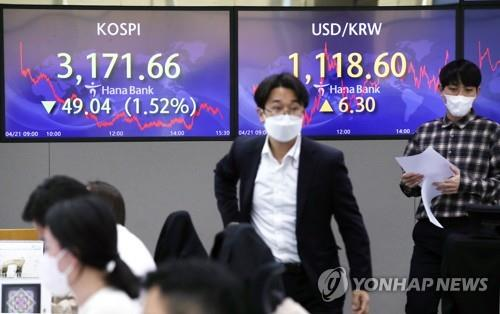 Electronic signboards at a Hana Bank dealing room in Seoul show the benchmark Korea Composite Stock Price Index (KOSPI) closed at 3,171.66 on April 21, 2021, down 49.04 points or 3.171.66 percent from the previous session's close. (Yonhap)