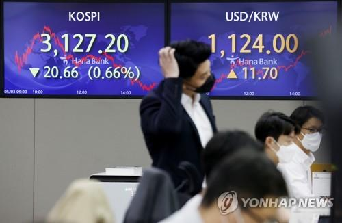 Electronic signboards at a Hana Bank dealing room in Seoul show the benchmark Korea Composite Stock Price Index (KOSPI) closed at 3,127.2 on May 3, 2021, down 20.66 points or 0.66 percent from the previous session's close. (Yonhap)