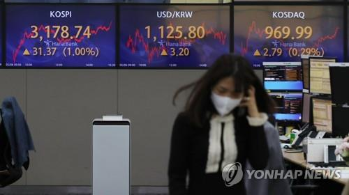 Electronic signboards at a Hana Bank dealing room in Seoul show the benchmark Korea Composite Stock Price Index (KOSPI) closed at 3,178.74 points on May 6, 2021, up 31.37 points or 1 percent from the previous session's close. (Yonhap)