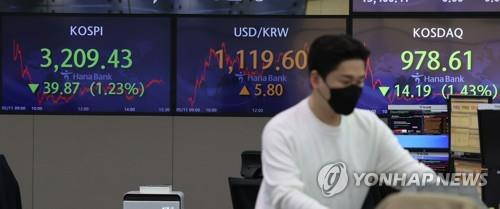 Electronic signboards at a Hana Bank dealing room in Seoul show the benchmark Korea Composite Stock Price Index (KOSPI) closed at 3,209.43 on May 11, 2021, down 39.87 points or 1.23 percent from the previous session's close. (Yonhap)